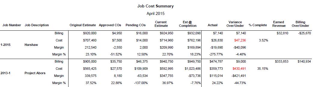 Job Cost Reporting #1
