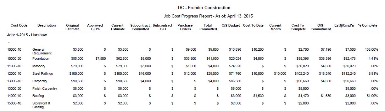 Job Cost Reporting #2